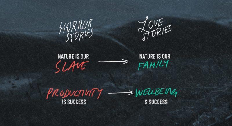 Storiesforlife c6 storiesforlife c6 horrorlovediagram wide 2 2048x1114